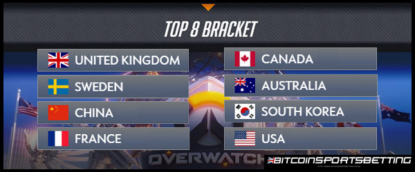 Overwatch World Cup  2017 Top 8 Bracket