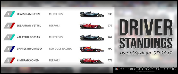 Top 5 Driver standings in Formula 1 2017