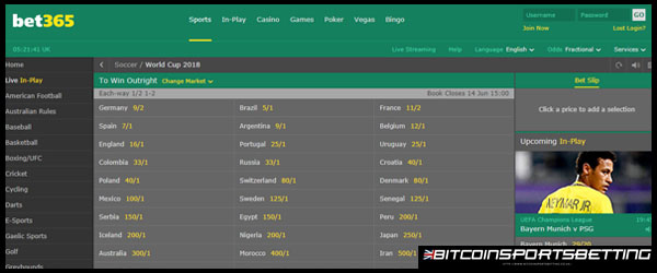 Bet365 offers outright odds for FIFA World Cup 2018