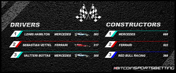 Top Drivers and Constructors in Formula 1 2017 Season