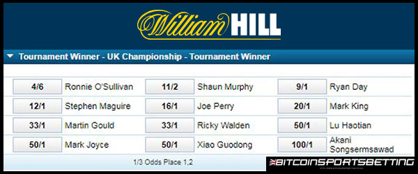 William Hill offers highest odds for Ronnie O'Sullivan