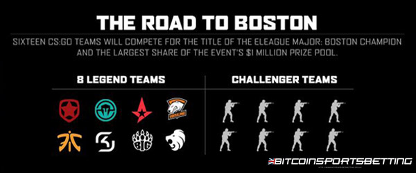 ELEAGUE Major Boston will feature 24 teams