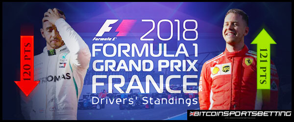Vettel Leads F1 Drivers' Standing After Canadian GP Win