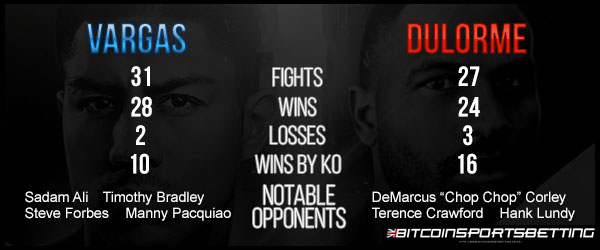 Vargas vs Dulorme records table