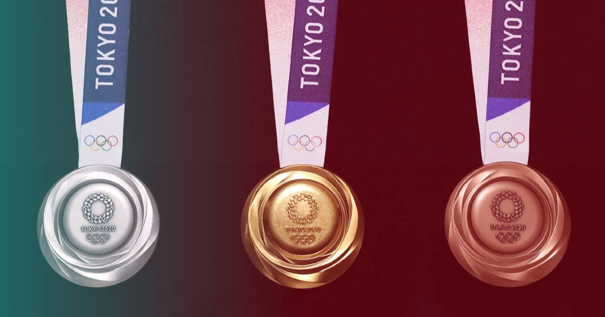 Medal Count Predictions for 2020 Tokyo Olympics